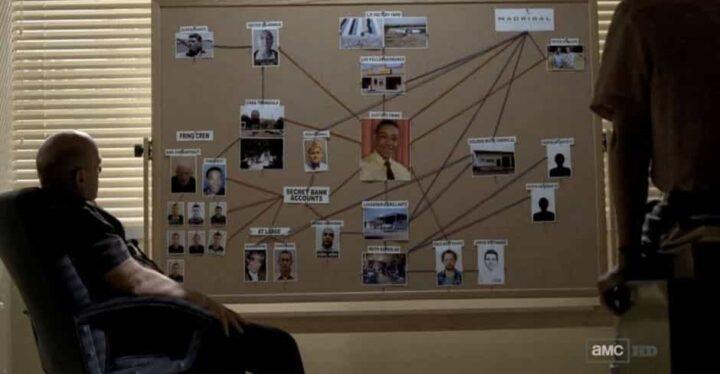 Breaking Bad, Dean Norris, Hank Schrader, indagine - Breaking Bad citazioni e dialoghi