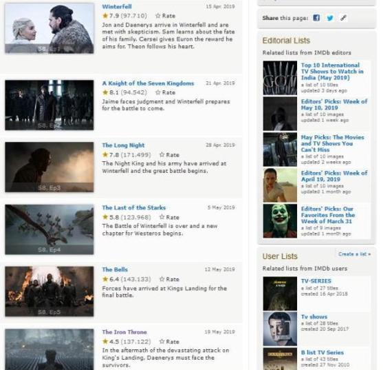 Game of Thrones disastroso su Rotten Tomatoes, imdb ed altri siti
