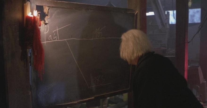 Ritorno al futuro - Parte II, frasi, citazioni e dialoghi della pellicola di Robert Zemeckis lavagna doc